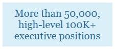 50000jobs