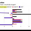 B.S. on the jobs numbers euphoria